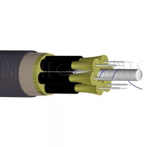Indoor/Outdoor Ruggedized Breakout ONFR Cable