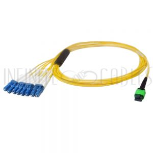 MPO/APC female to 8x LC/UPC Cables