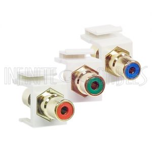 Component Keystone Wall Plate Insert (Red, Green & Blue Color Coded) Female/Female Coupler