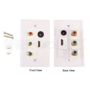 Component + HDMI + Toslink Wall Plate Kit - White