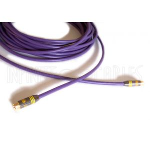 Plenum S-Video Cables