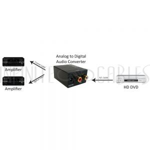 VC-201 Analog to Digital Audio Converter - RCA L/R To Digital Coax / Toslink - Infinite Cables